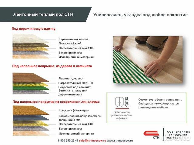 Теплый пол стн City Heat 150 Вт/кв.м, 2.5х0.5 м  89024147867 купить 6
